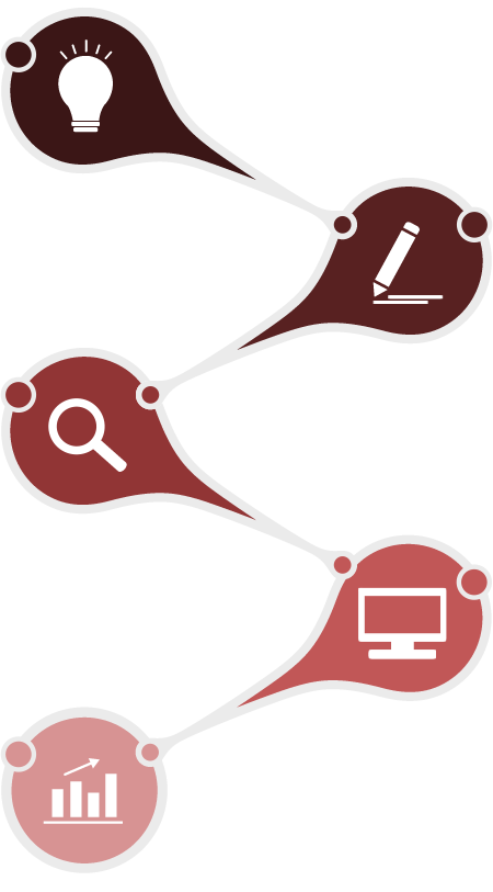 immagine processo sviluppo e-commerce